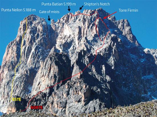 Monte Kenia croquis