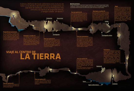 Infografía Espeleología
